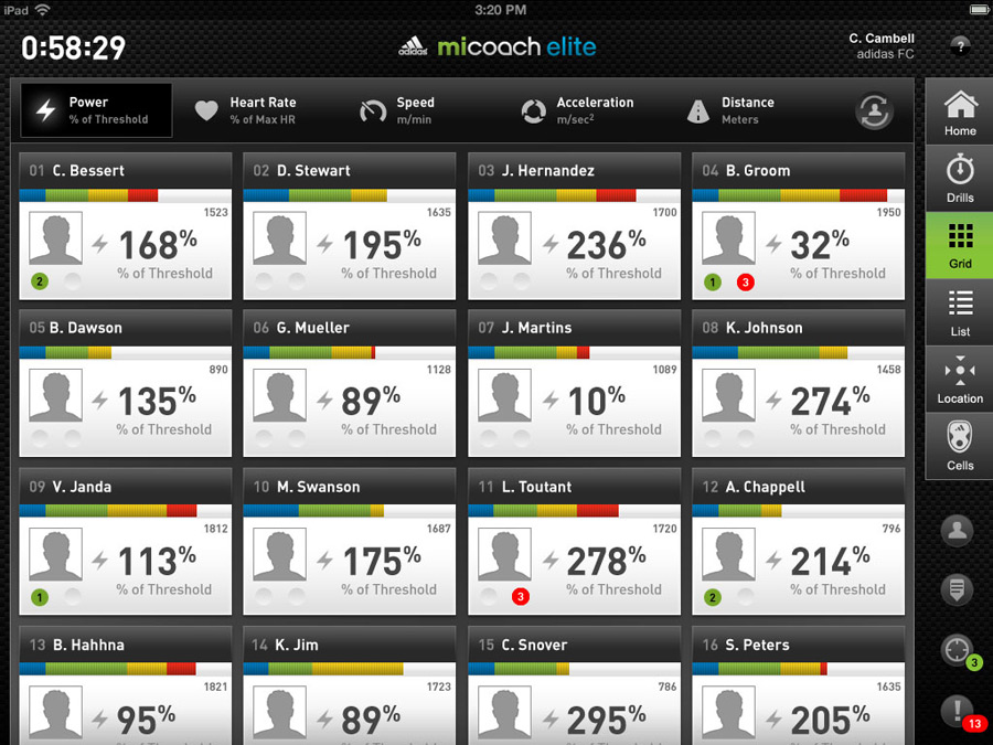 Trainers and coaches track the biometric performance of each individual athlete during practice or live games.